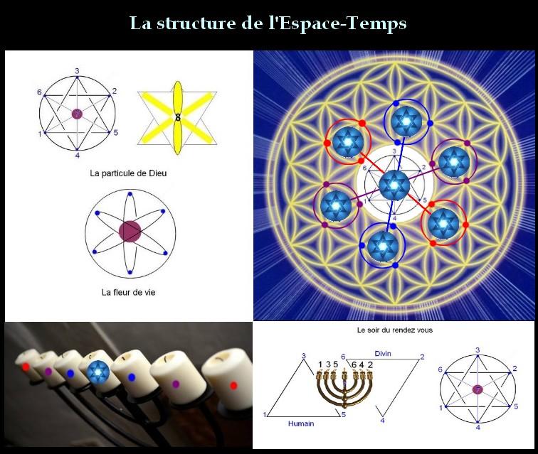 Dieu et la science - Page 18 Structure%20de%20l'espace%20temps